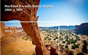 MacBook Pro with Retina Display 5 million pixels