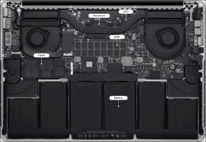 MacBook Pro with Retina Display Design