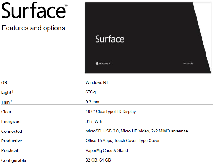Surface tablet with Windows 8