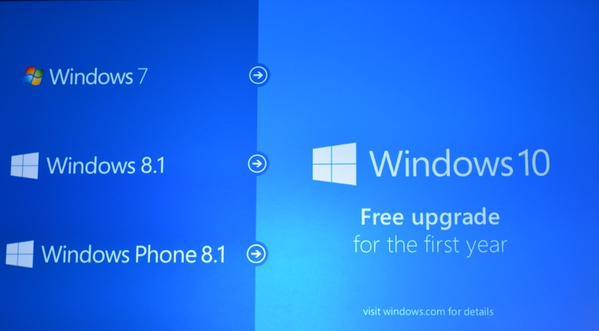 Windows 10 Free Upgrade